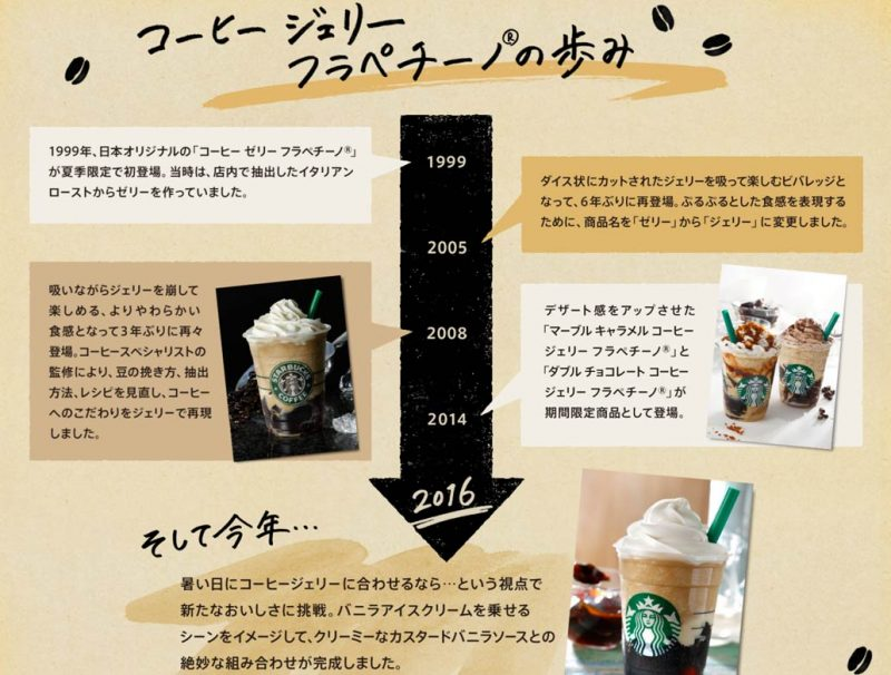 starbucks-coffee-jelly-frappuccino50